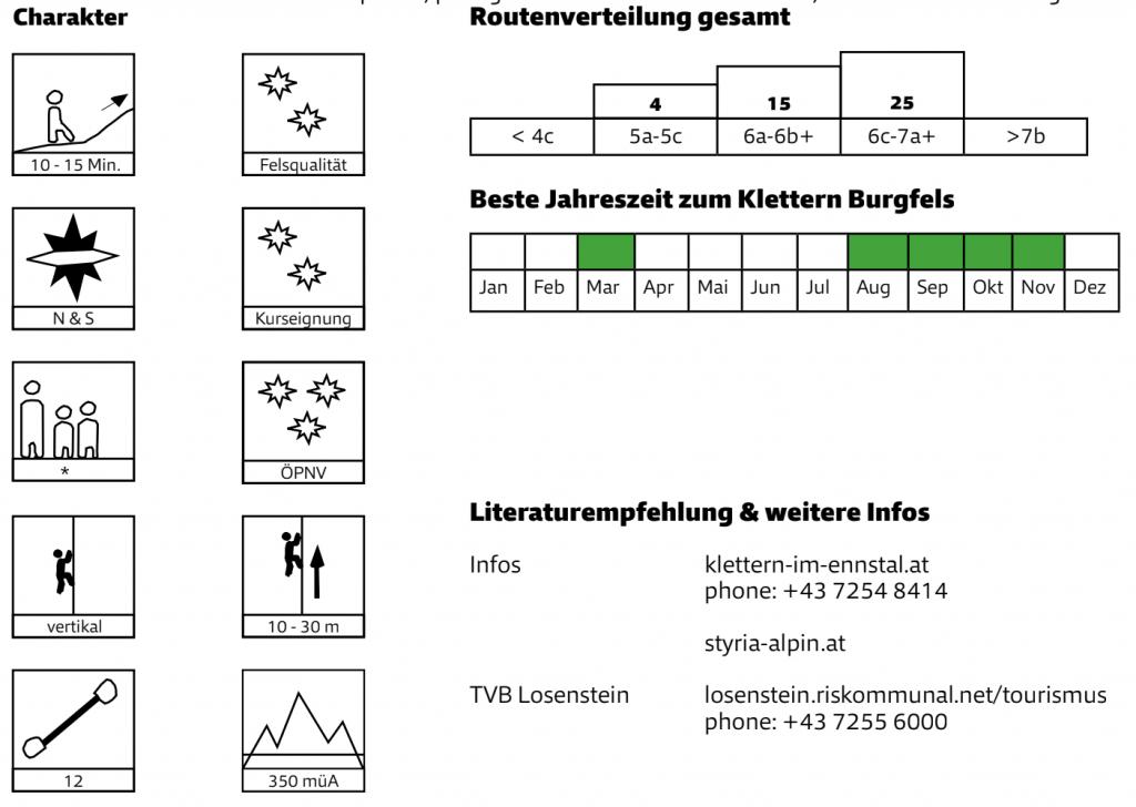Mobilitätsguide Klettern, Alpenverein Österreich