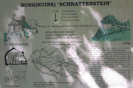 Schrattenstein. Foto: Gerold Petritsch